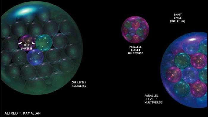 Multiverse-level1