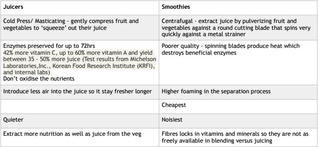 juices-smoothies